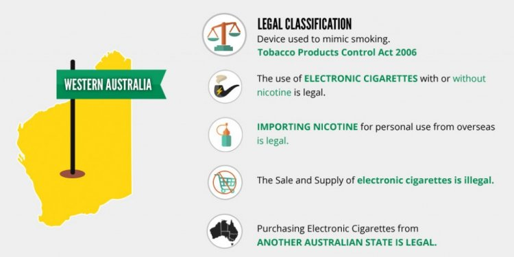 Vaping Laws In Western